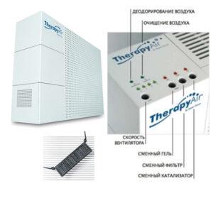 Катализатор для очистителя воздуха от Цептер